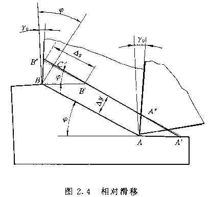 zt:金属切削过程中的变形区